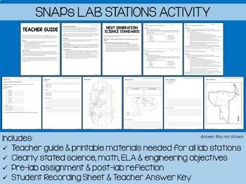 4-ESS2-2 Latitude and Longitude Lab Stations Activity