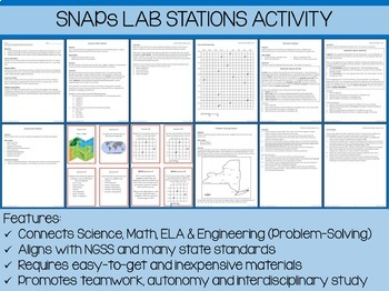 4-ESS2-2 Latitude and Longitude Lab Stations Activity