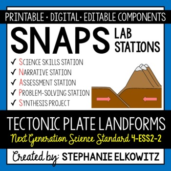 4-ESS2-2 Tectonic Plate Boundary Landforms Lab Stations Activity