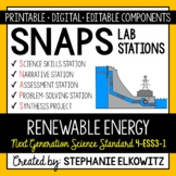 4-ESS3-1 Renewable Energy Lab Stations Activity