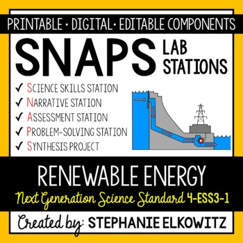 4-ESS3-1 Renewable Energy Lab Stations Activity