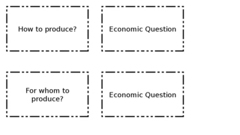 4 Economic Systems Matching Game