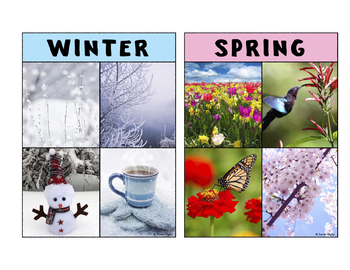 4 English Four Seasons Posters