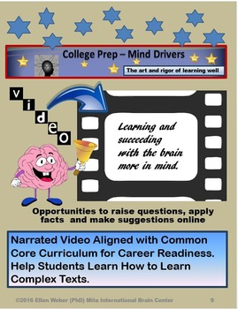 Bundled Mind Driver Kit - Learn More on any Topic in Less Time