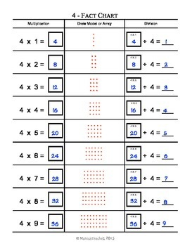 4 - Fact Chart: Multiplication, Division, and Drawing Models & Arrays