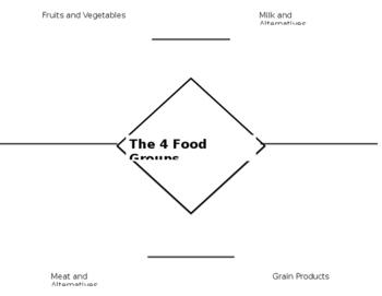 4 Food Groups Sorting Sheet