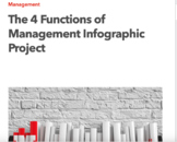 4 Functions of Management Infographic Project - Business M