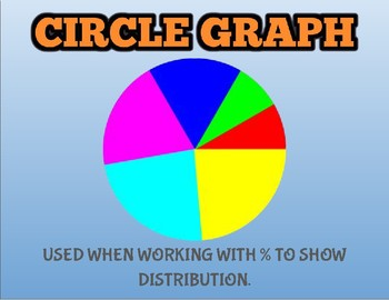 4 Graphs Classroom Posters/Handouts