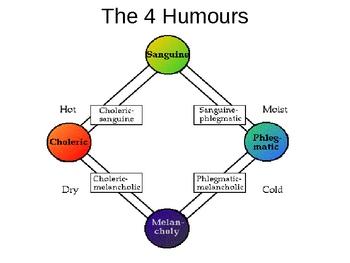 4 Humours - sanguine, etc. personality types in literature