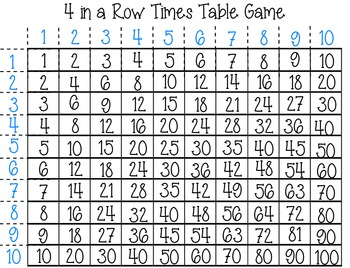 4 In A Row Times Table Game