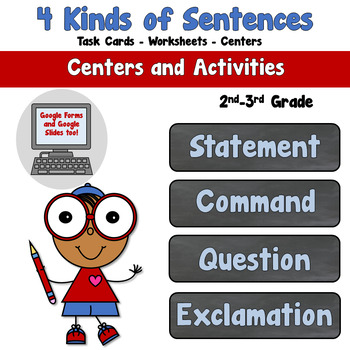 4 Kinds of Sentences Activity Pack