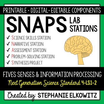 4-LS1-2 Five Senses and Information Processing Lab Stations Activity