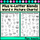 4-Letter Consonant Blends Flash Cards - Black And White Set