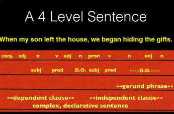 4 Level Sentences Bundle