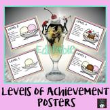 4 Levels of Achievement Sundae: CUSTOMIZABLE