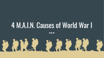 4 M.A.I.N. Causes of WWI