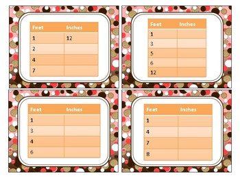 4.MD.1 Conversion Table Task Cards