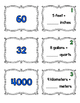 4.MD.1 Matching Cards: Measurement Conversions {Time, Metric, & Customary Units}