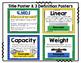 4.MD.1 Poster Set: Measurement {Customary & Metric}