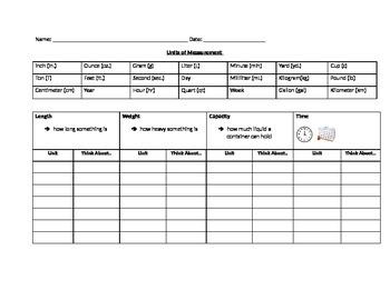 4.MD.1 Units of Measurement