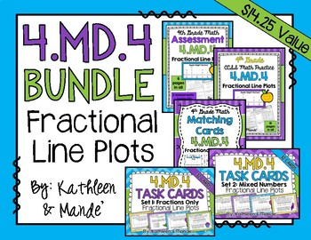 4.MD.4 BUNDLE: Fractional Line Plots