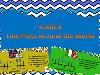 4.MD.4 Global Task Cards