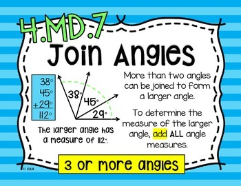 4.MD.7 Poster Set: Additive Angles