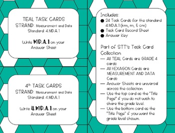 4.MD.A.1 Converting Kilometers, Meters, and Centimeters Task Cards