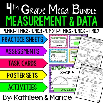 4.MD **MEGA Bundle** Measurement & Data