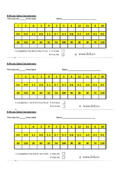 4 Minute times tables test - extension task