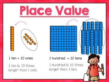 4.NBT.1 Place Value Comparisions