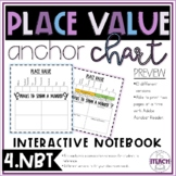 4.NBT.2 Place Value Anchor Chart Printable