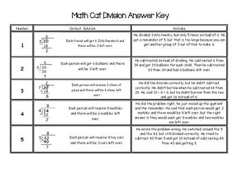 4.NBT.6  Error Analysis of Division Problems