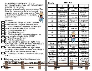 4.NBT.A.2 Compare Multi Digit Whole Numbers Bulletin Board