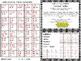 4.NBT.B.6 Division Math Task Cards