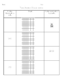 4.NF.5 10 and 100 Denominators