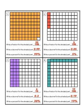 4.NF.6 & 5.NBT.3 Fractions/Decimals/Percents