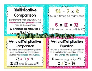 4.OA.1 Poster Set: Multiplicative & Additive Comparisons