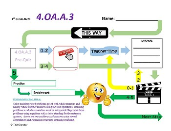 4.OA.3 Interactive Flowchart - Personalized Learning