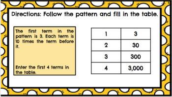 4.OA.C5 Google Classroom Generate and Analyze Patterns