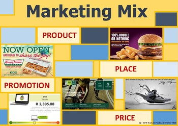 4 P's OF MARKETING - MARKETING MIX - POSTER