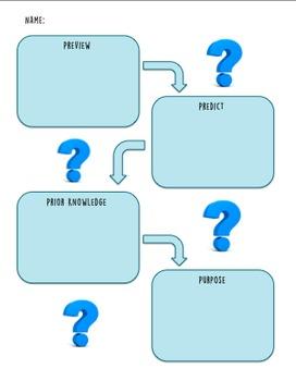 4 P's Worksheet - Preview, Predict, Purpose, Prior Knowledge