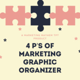 4 P's of Marketing/Marketing Mix Graphic Organizer