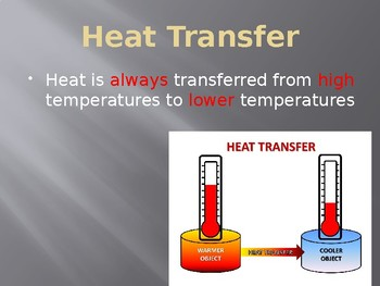 4 PS3-2 Energy Transfer - Heat (PowerPoint)