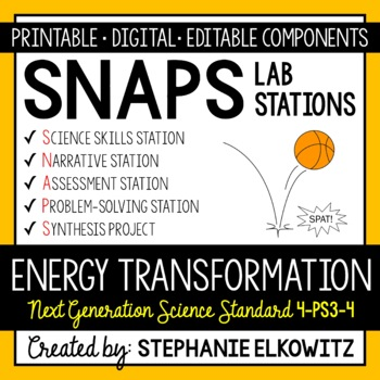 4-PS3-4 Energy Transformation Lab Stations Activity