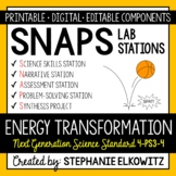 4-PS3-4 Energy Transformation Lab Stations Activity - Printable & Digital