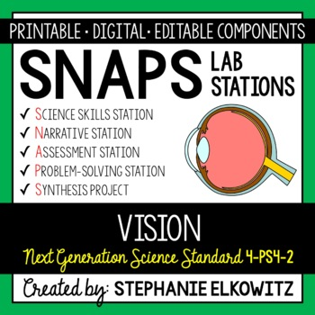 4-PS4-2 Vision Lab Stations Activity