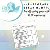4-Paragraph Essay Rubric (Fillable PDF)