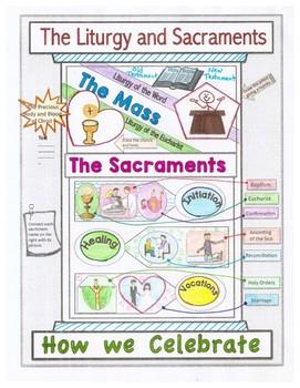 4 Pillars of Catholicism Doodle Notes BUNDLE