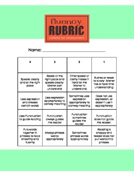 4 Point Fluency Rubric